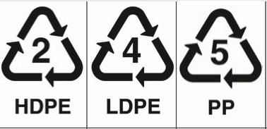 recycle-resin-logos-lr_900x600c0